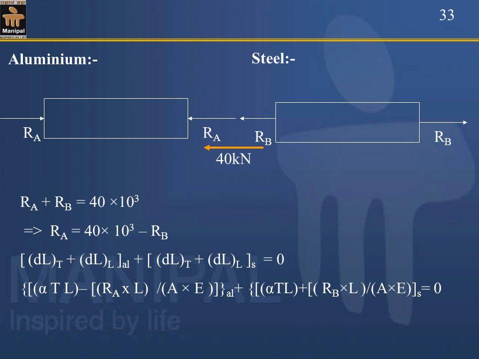 33 Aluminium:- Steel:- RA. RB. 40kN. RA + RB = 40 ×103. => RA = 40× 103 – RB. [ (dL)T + (dL)L ]al + [ (dL)T + (dL)L ]s = 0.